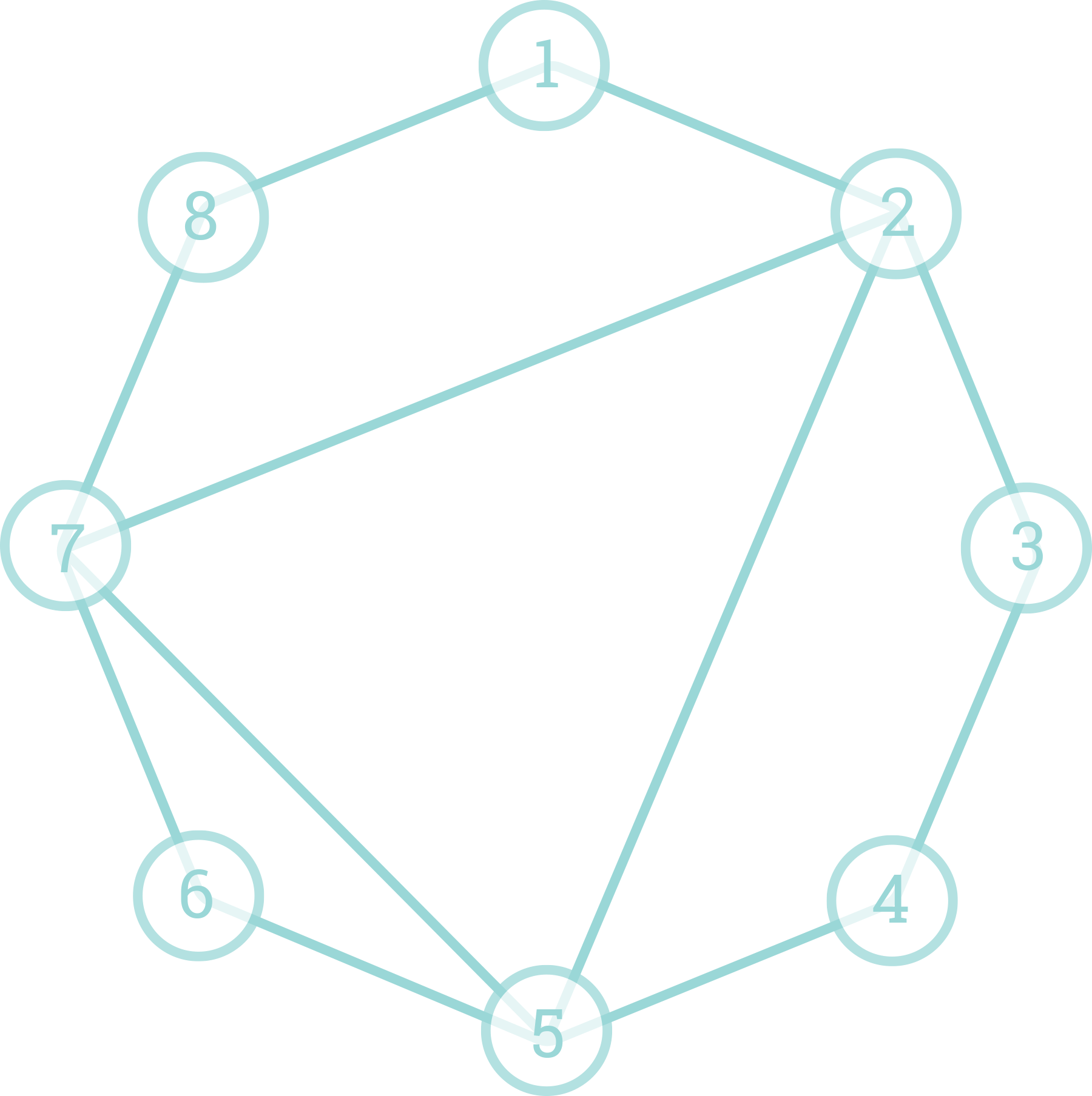 The Octiva Eight Principless